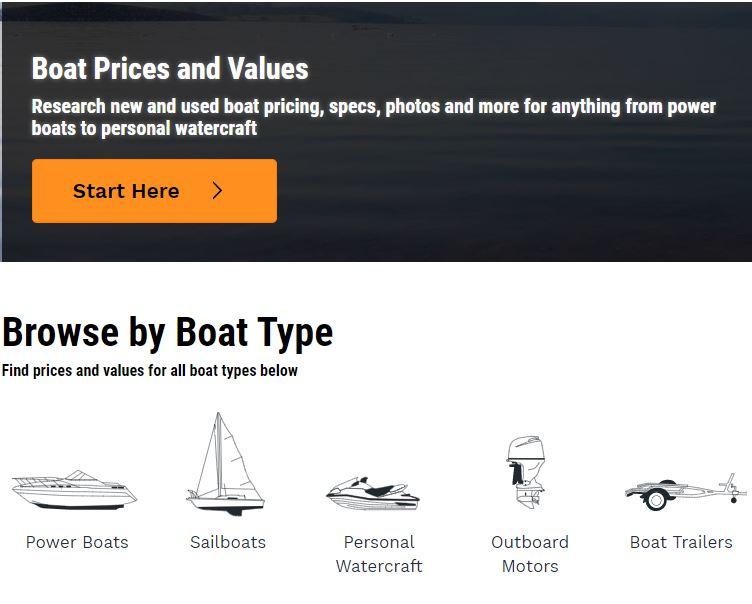 NADA Boat Guide